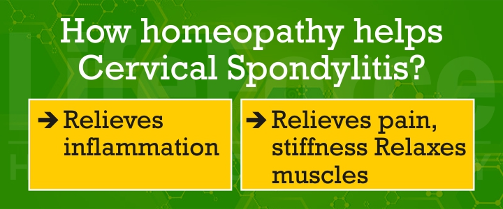 Cervical Spondylitis Treatment in Mumbai