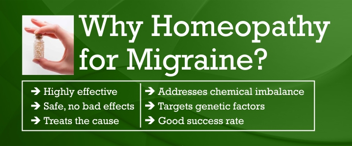 Best Treatment for Migraine