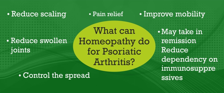 Homeopathy Treatment for Psoriatic Arthritis
