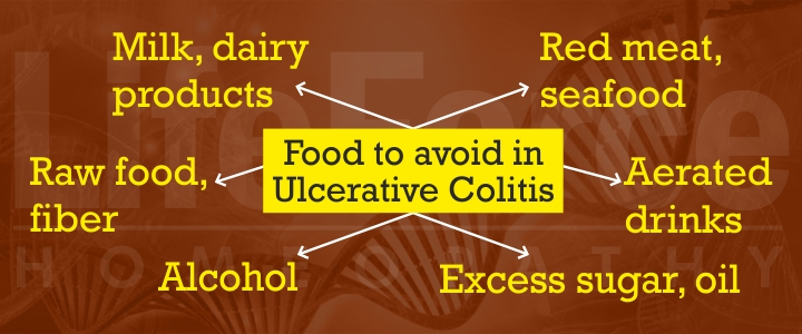 Diet for Ulcerative Colitis